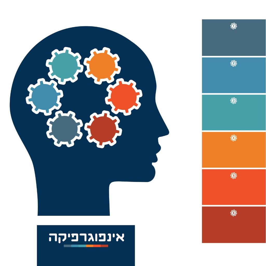 תמונה של ראש המתבונן בצבעים וספרות עם טקסט של אינפוגרפיקה